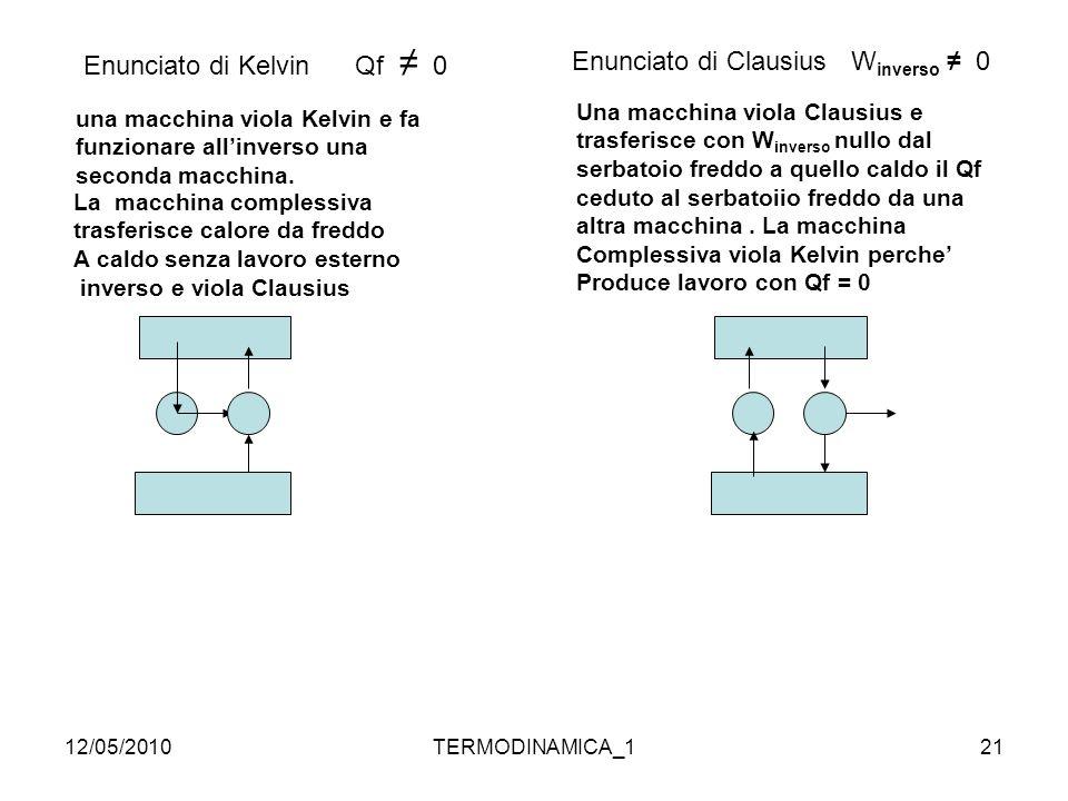 Enunciato di Kelvin Qf ≠ 0 Enunciato di Clausius Winverso ≠ 0