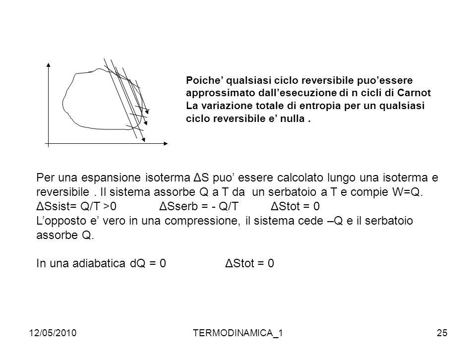 ΔSsist= Q/T >0 ΔSserb = - Q/T ΔStot = 0