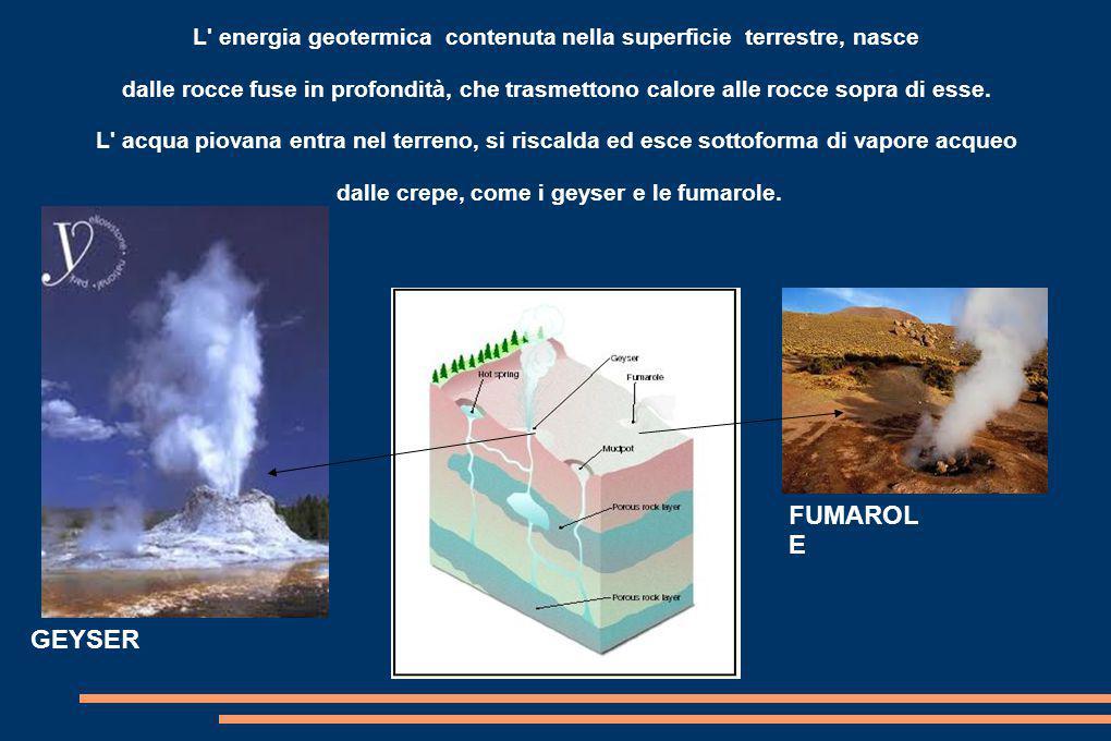 L energia geotermica contenuta nella superficie terrestre, nasce dalle rocce fuse in profondità, che trasmettono calore alle rocce sopra di esse. L acqua piovana entra nel terreno, si riscalda ed esce sottoforma di vapore acqueo dalle crepe, come i geyser e le fumarole.