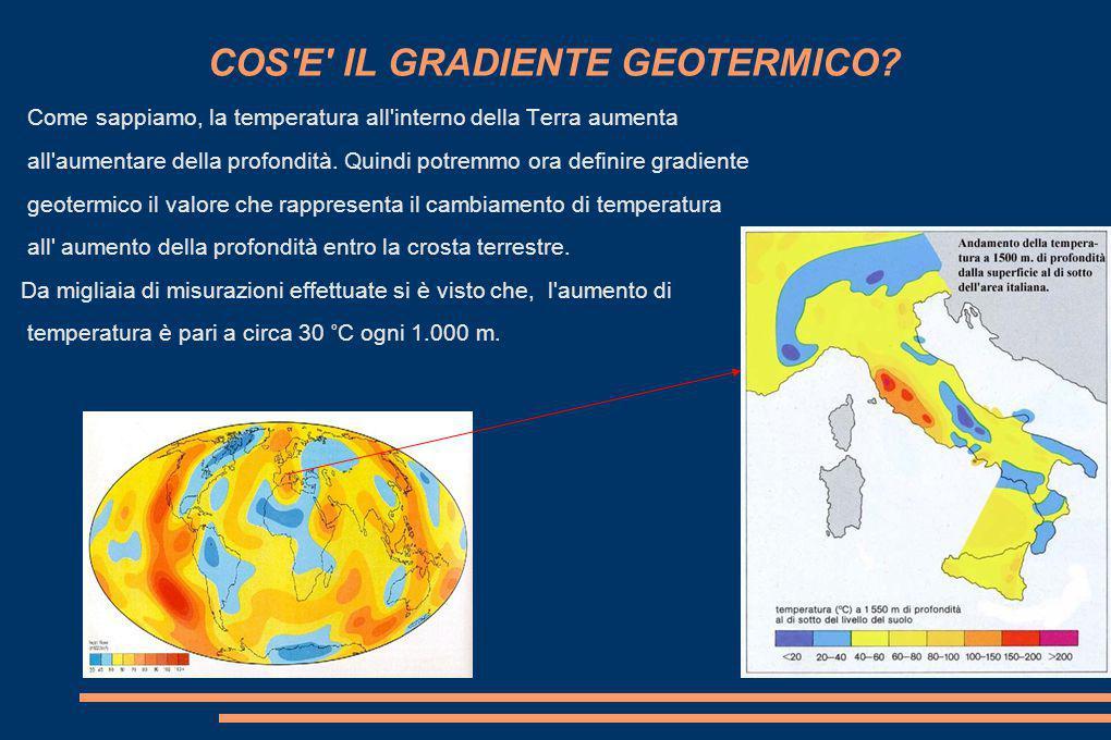 COS E IL GRADIENTE GEOTERMICO