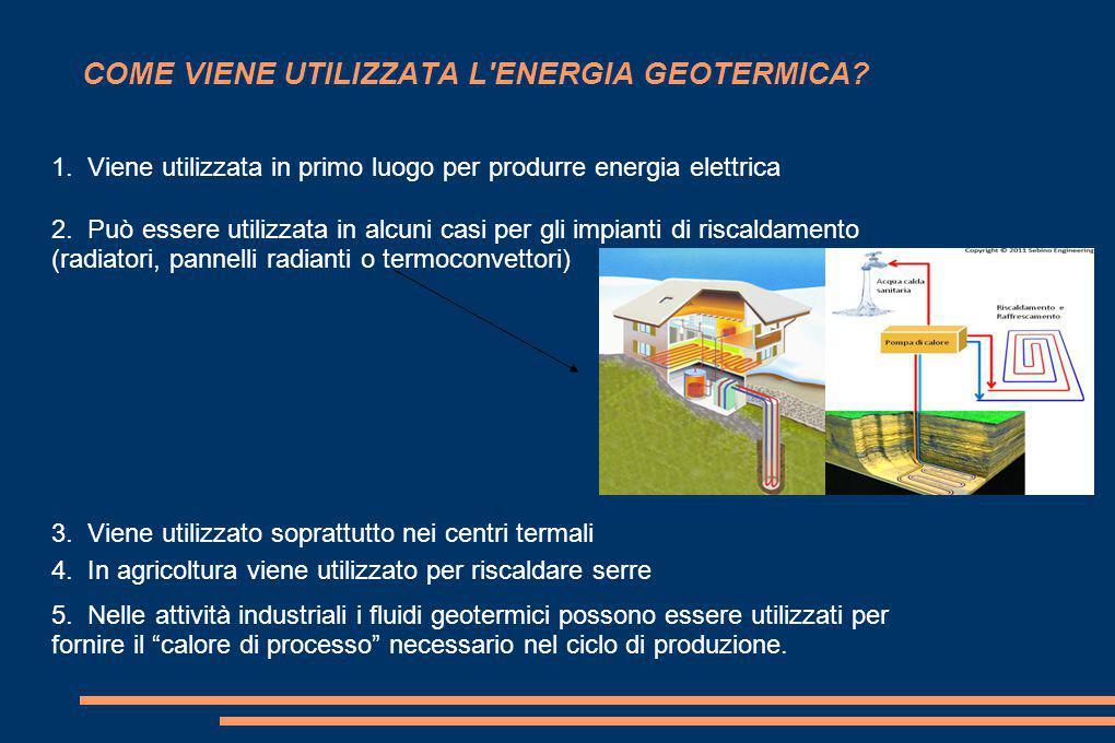 COME VIENE UTILIZZATA L ENERGIA GEOTERMICA