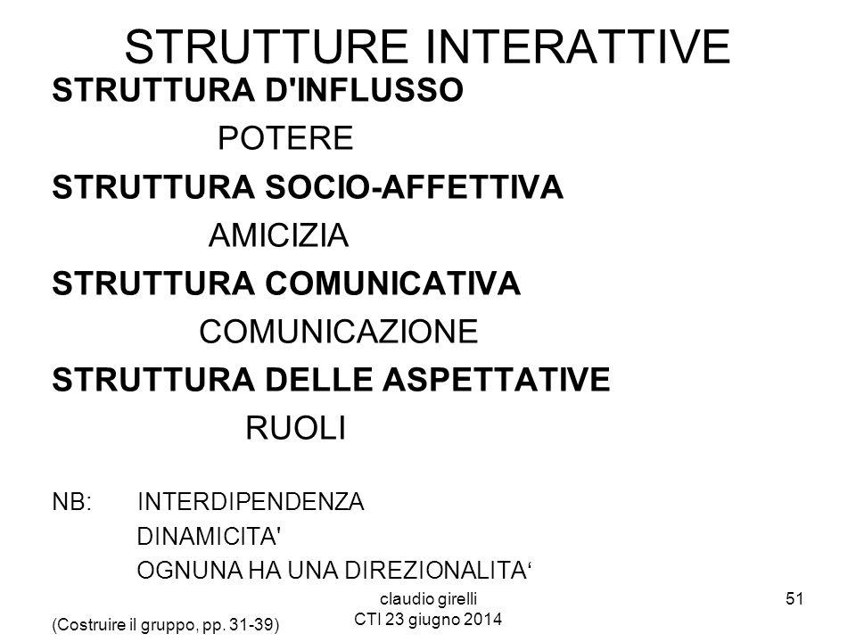 STRUTTURE INTERATTIVE
