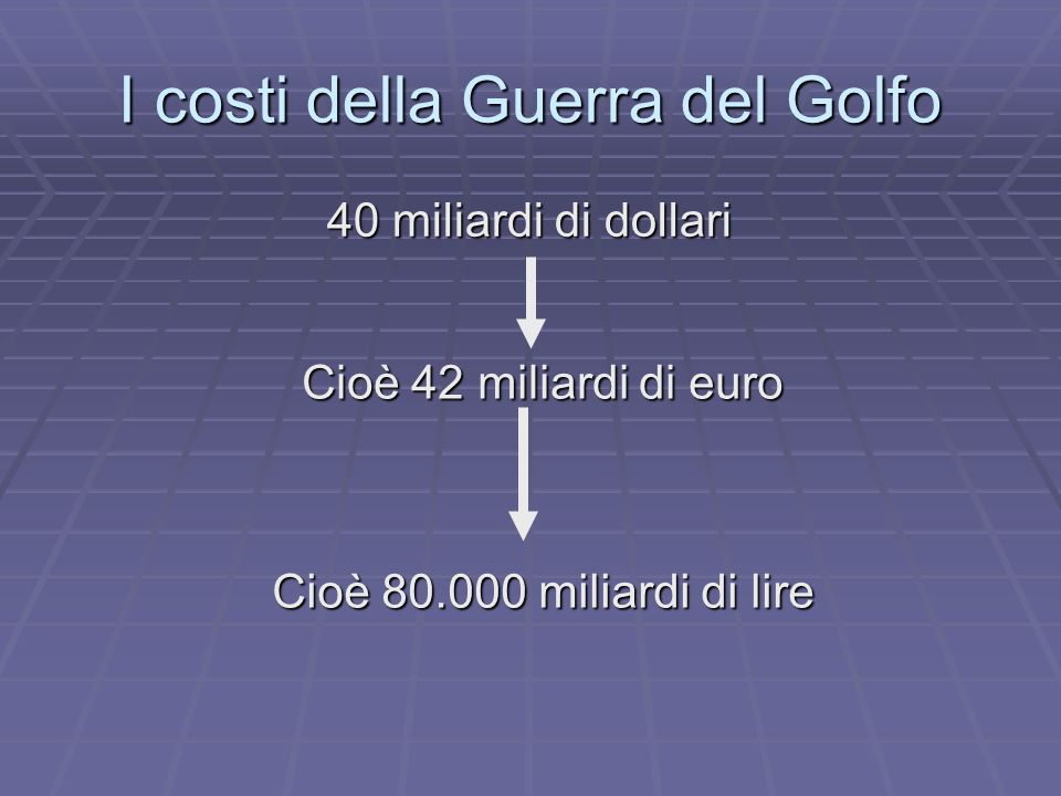 I costi della Guerra del Golfo