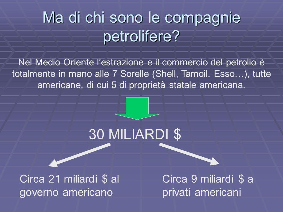 Ma di chi sono le compagnie petrolifere