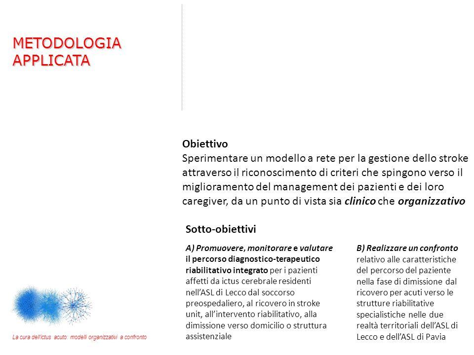 METODOLOGIA APPLICATA Obiettivo