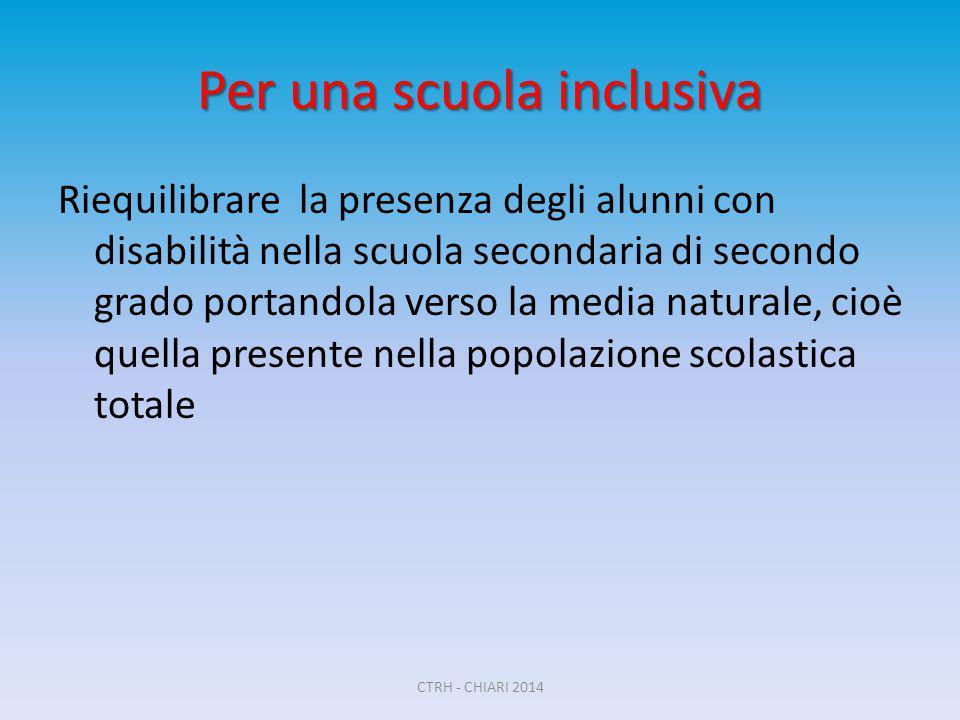 Per una scuola inclusiva