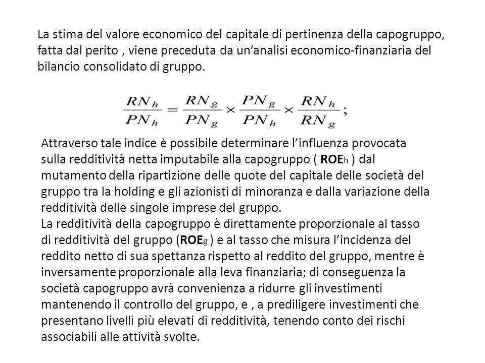 La stima del valore economico del capitale di pertinenza della capogruppo, fatta dal perito , viene preceduta da un'analisi economico-finanziaria del bilancio consolidato di gruppo.