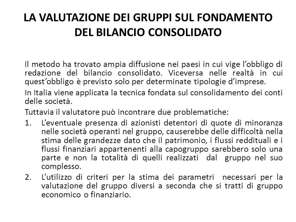 LA VALUTAZIONE DEI GRUPPI SUL FONDAMENTO DEL BILANCIO CONSOLIDATO