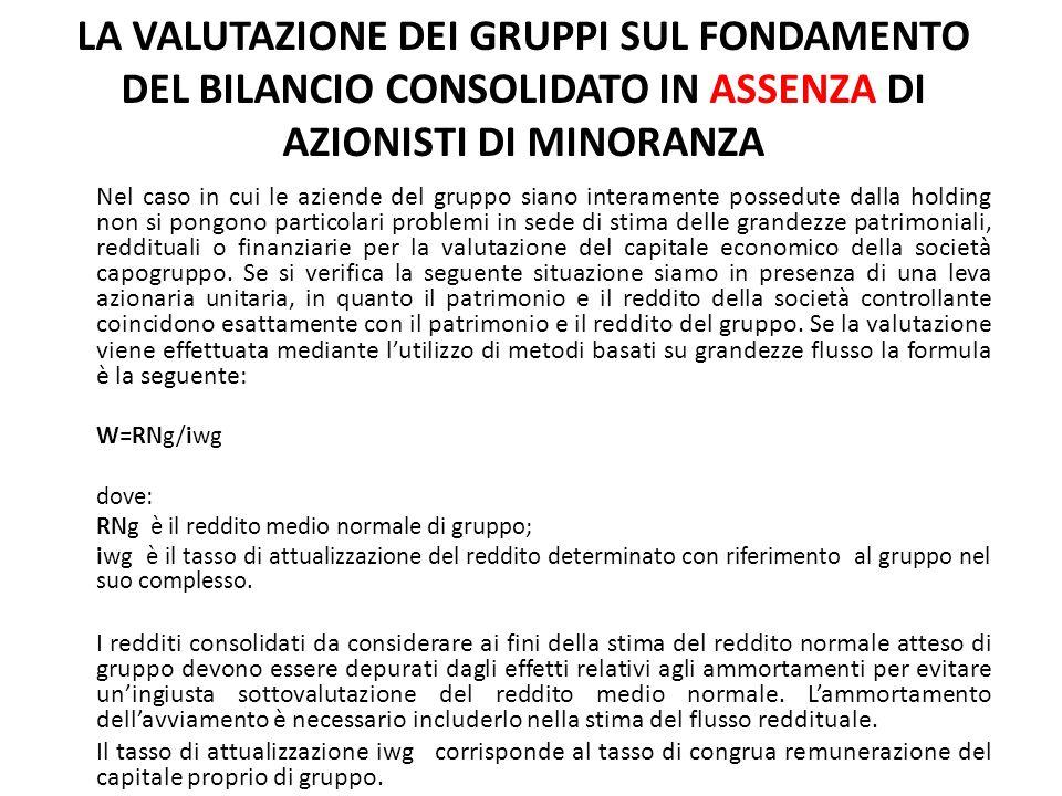 LA VALUTAZIONE DEI GRUPPI SUL FONDAMENTO DEL BILANCIO CONSOLIDATO IN ASSENZA DI AZIONISTI DI MINORANZA