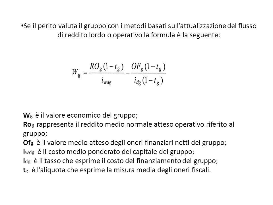 Se il perito valuta il gruppo con i metodi basati sull'attualizzazione del flusso di reddito lordo o operativo la formula è la seguente: