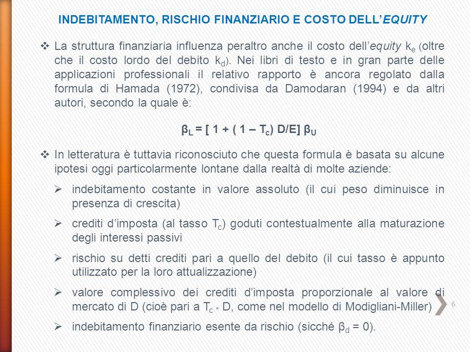 INDEBITAMENTO, RISCHIO FINANZIARIO E COSTO DELL'EQUITY