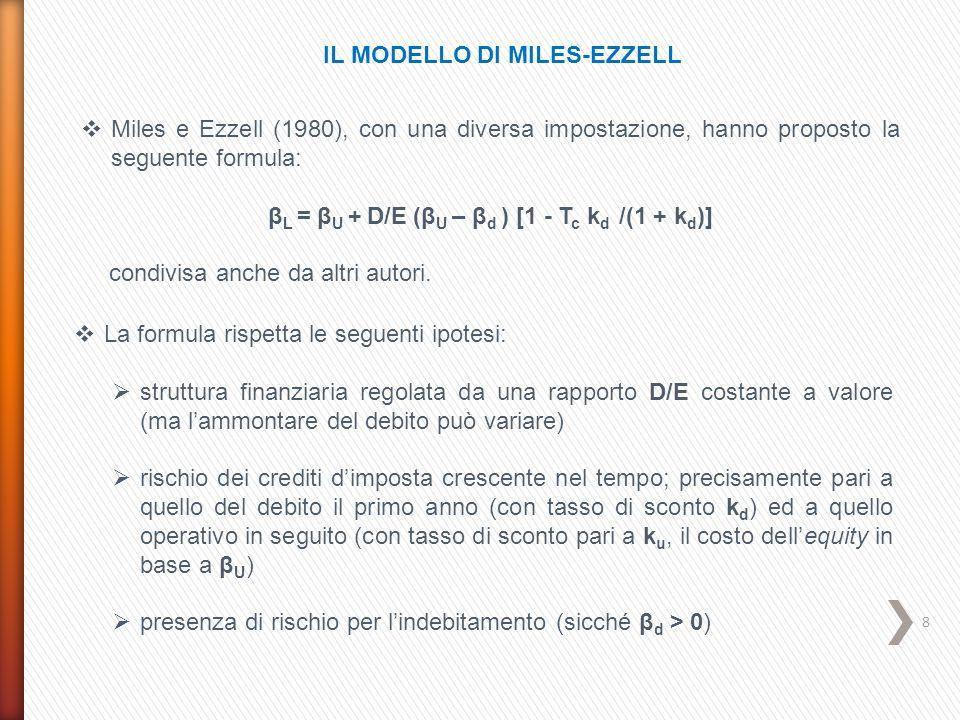 IL MODELLO DI MILES-EZZELL
