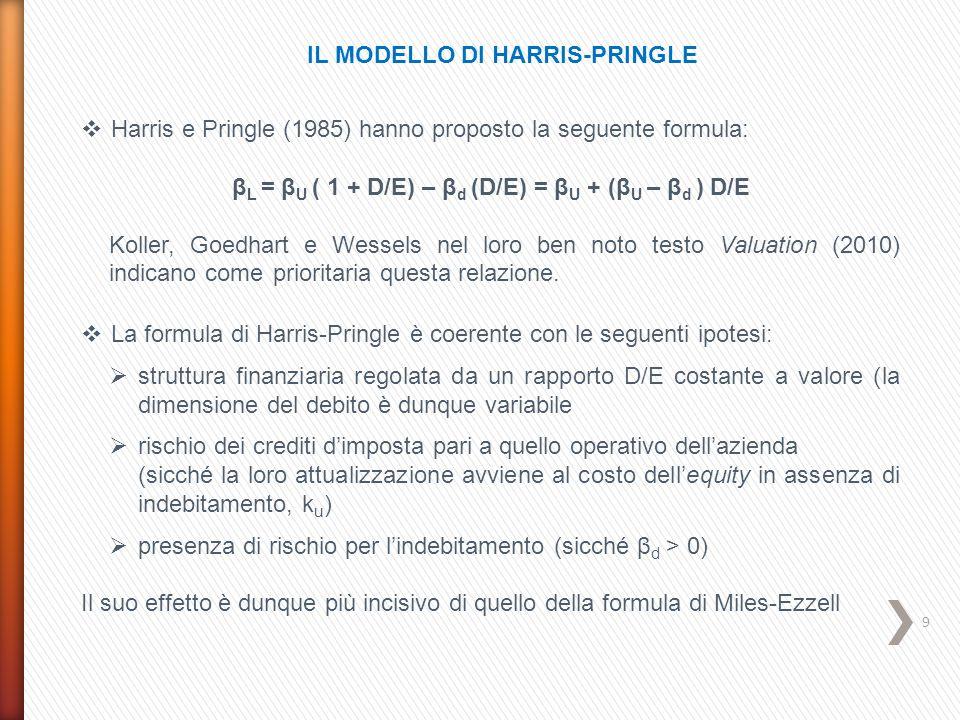 IL MODELLO DI HARRIS-PRINGLE