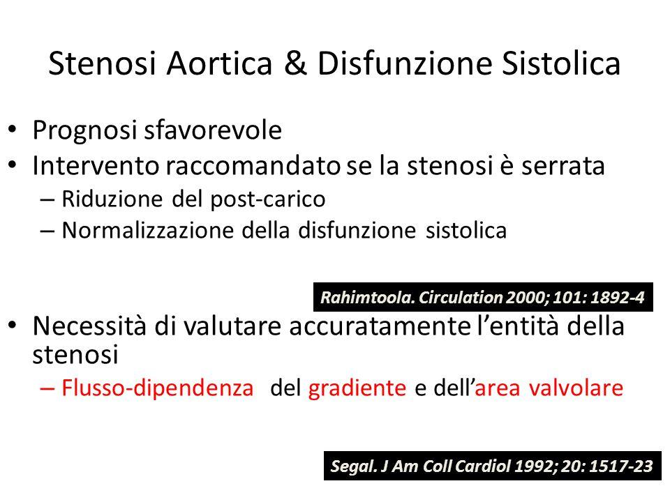 Stenosi Aortica & Disfunzione Sistolica