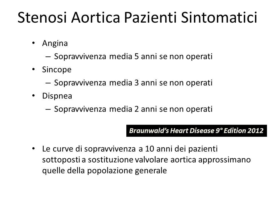 Stenosi Aortica Pazienti Sintomatici