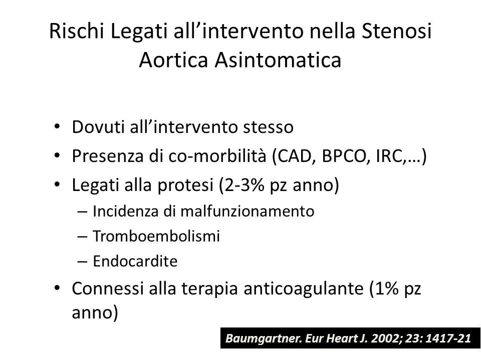 Rischi Legati all'intervento nella Stenosi Aortica Asintomatica