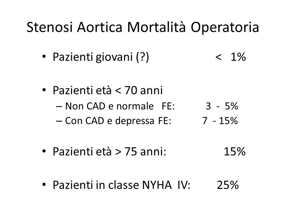 Stenosi Aortica Mortalità Operatoria