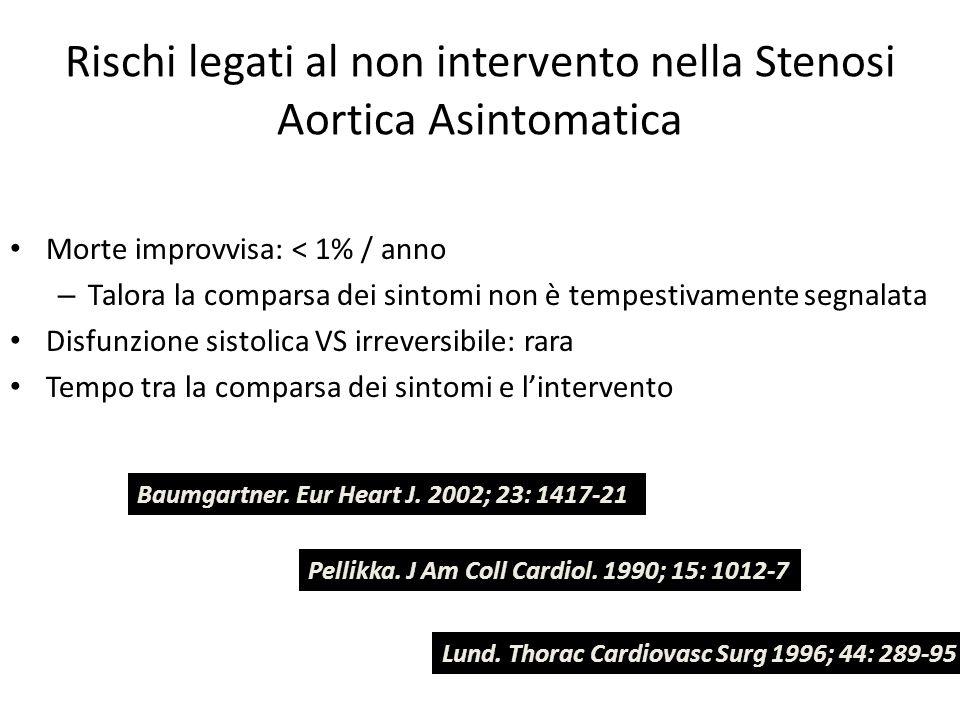 Rischi legati al non intervento nella Stenosi Aortica Asintomatica