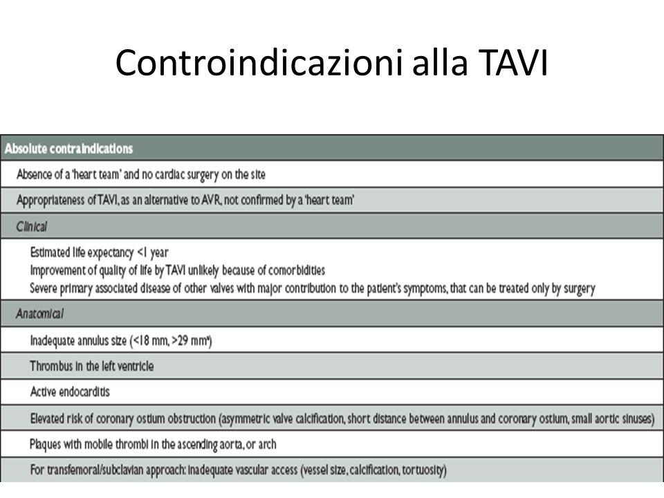 Controindicazioni alla TAVI