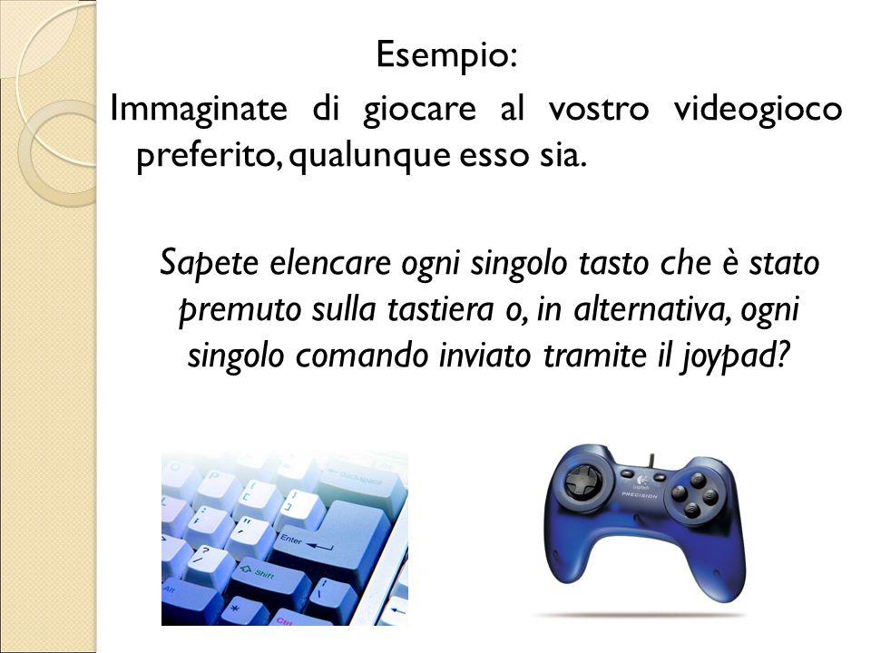 Esempio: Immaginate di giocare al vostro videogioco preferito, qualunque esso sia.