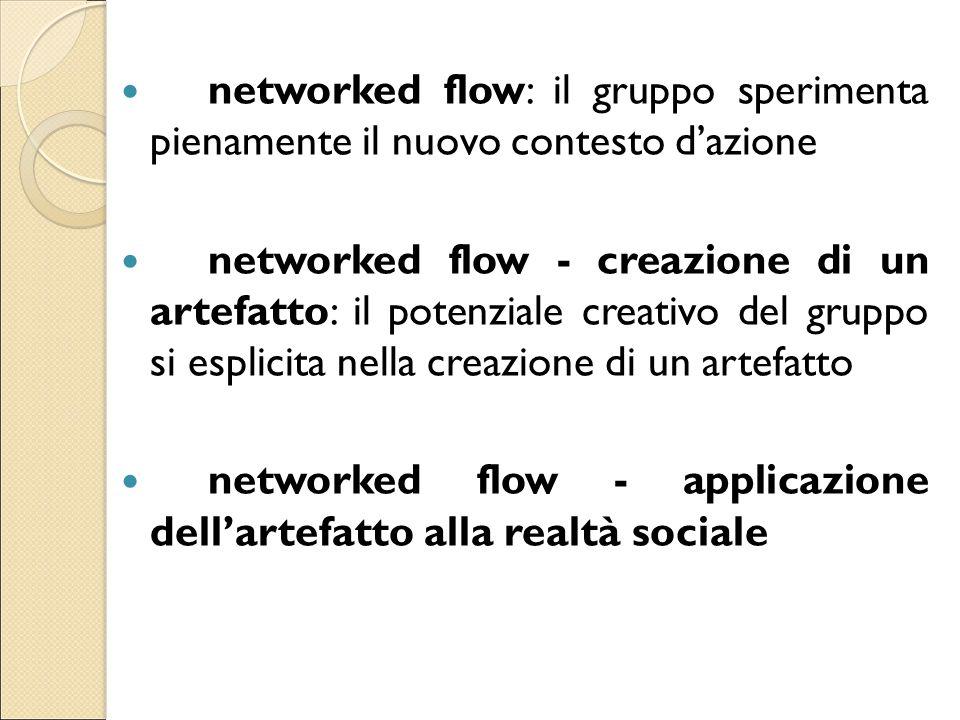 networked flow: il gruppo sperimenta pienamente il nuovo contesto d'azione