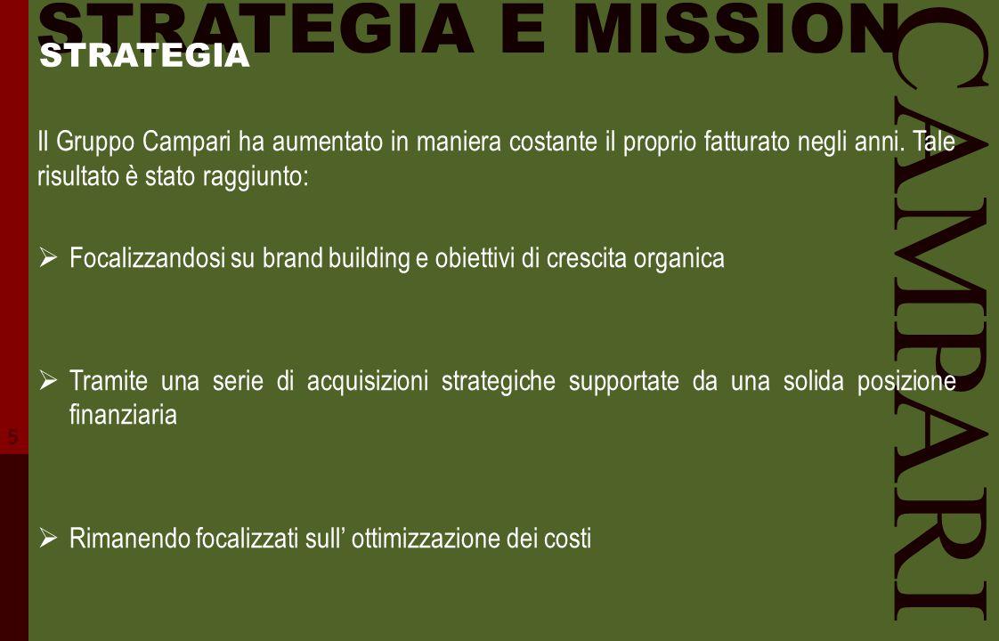CAMPARI STRATEGIA E MISSION STRATEGIA