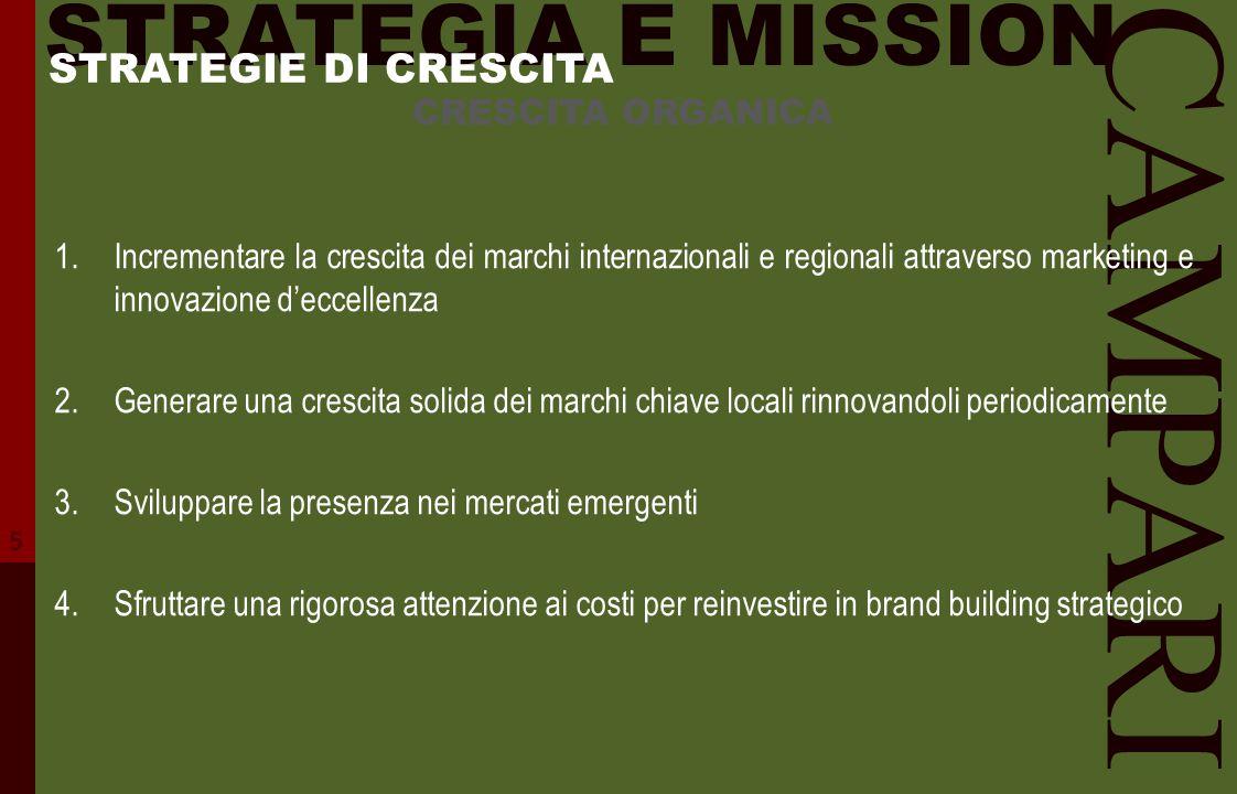 CAMPARI STRATEGIA E MISSION STRATEGIE DI CRESCITA CRESCITA ORGANICA