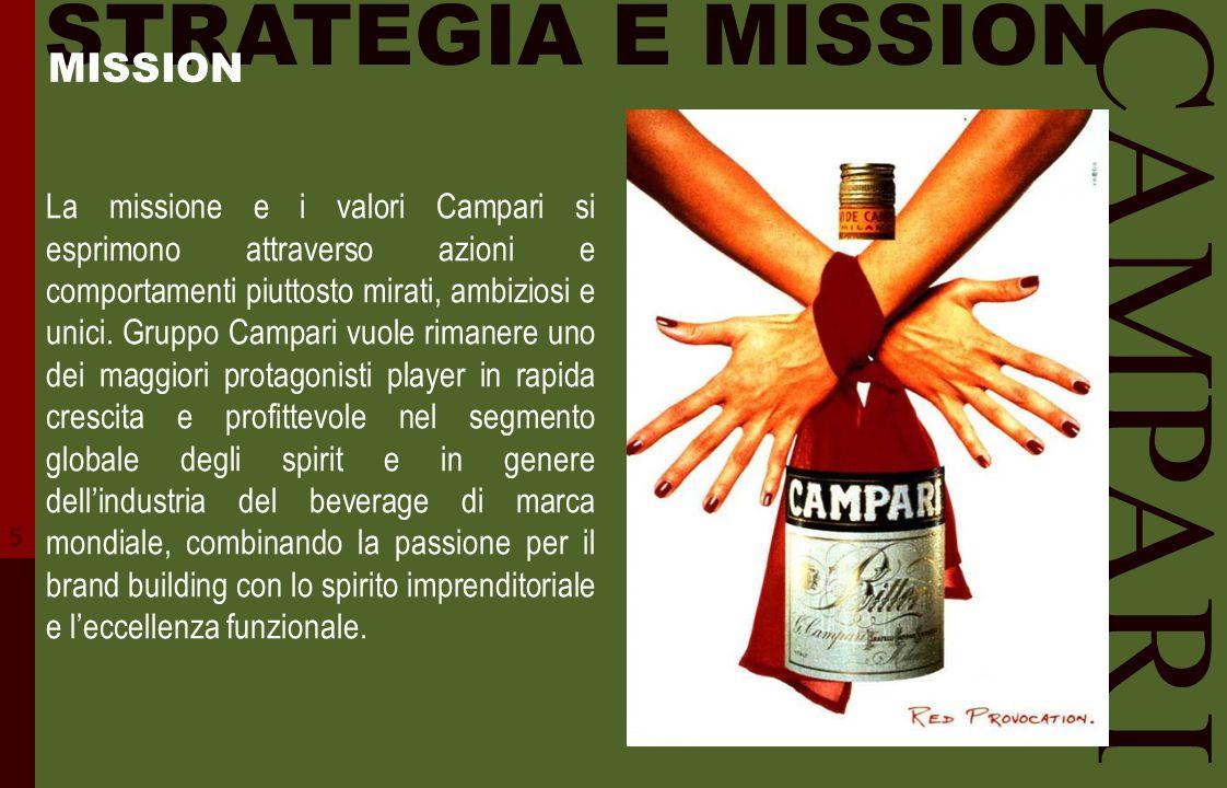 CAMPARI STRATEGIA E MISSION MISSION