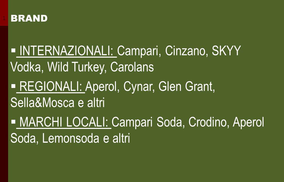 INTERNAZIONALI: Campari, Cinzano, SKYY Vodka, Wild Turkey, Carolans