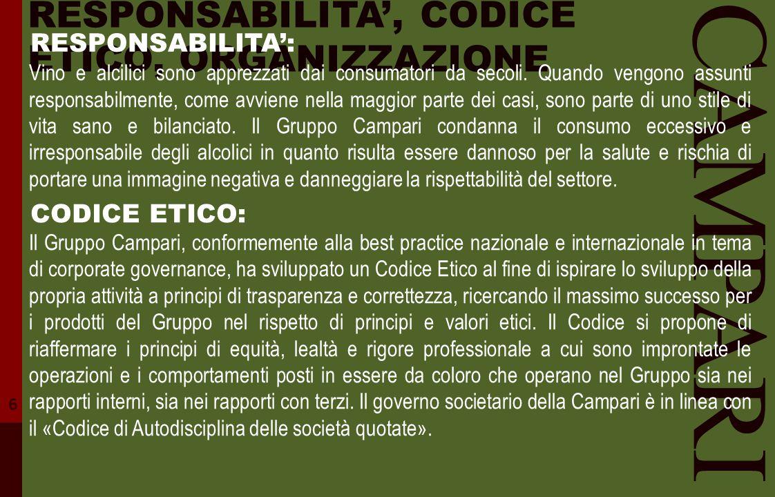 CAMPARI RESPONSABILITA', CODICE ETICO, ORGANIZZAZIONE RESPONSABILITA':