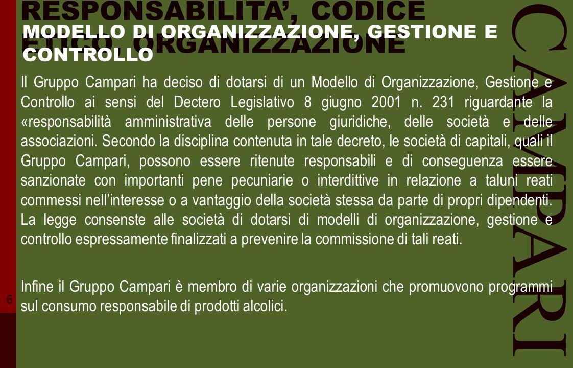 CAMPARI RESPONSABILITA', CODICE ETICO, ORGANIZZAZIONE