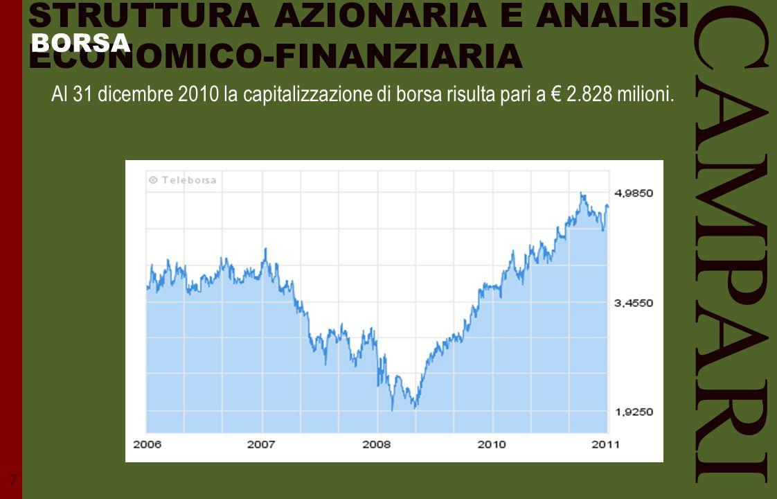 CAMPARI STRUTTURA AZIONARIA E ANALISI ECONOMICO-FINANZIARIA BORSA