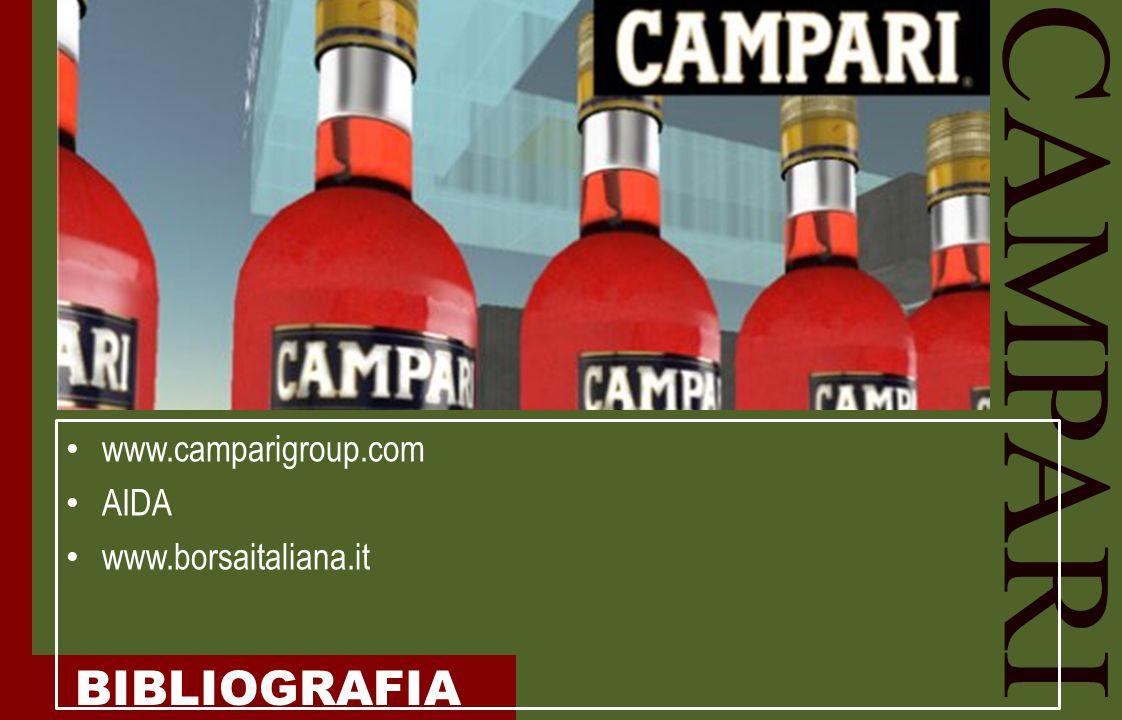 CAMPARI www.camparigroup.com AIDA www.borsaitaliana.it BIBLIOGRAFIA
