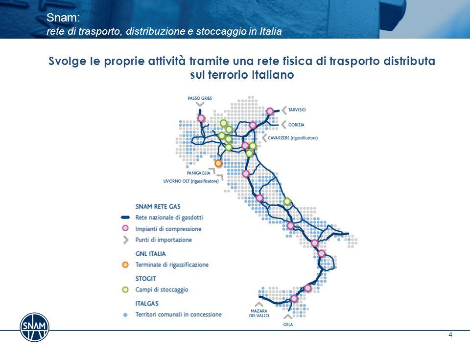 Snam: rete di trasporto, distribuzione e stoccaggio in Italia
