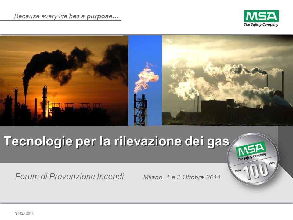 Tecnologie per la rilevazione dei gas
