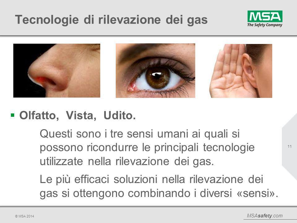 Tecnologie di rilevazione dei gas