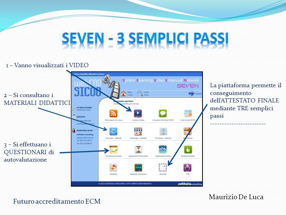 SEVEN - 3 semplici passi Maurizio De Luca Futuro accreditamento ECM