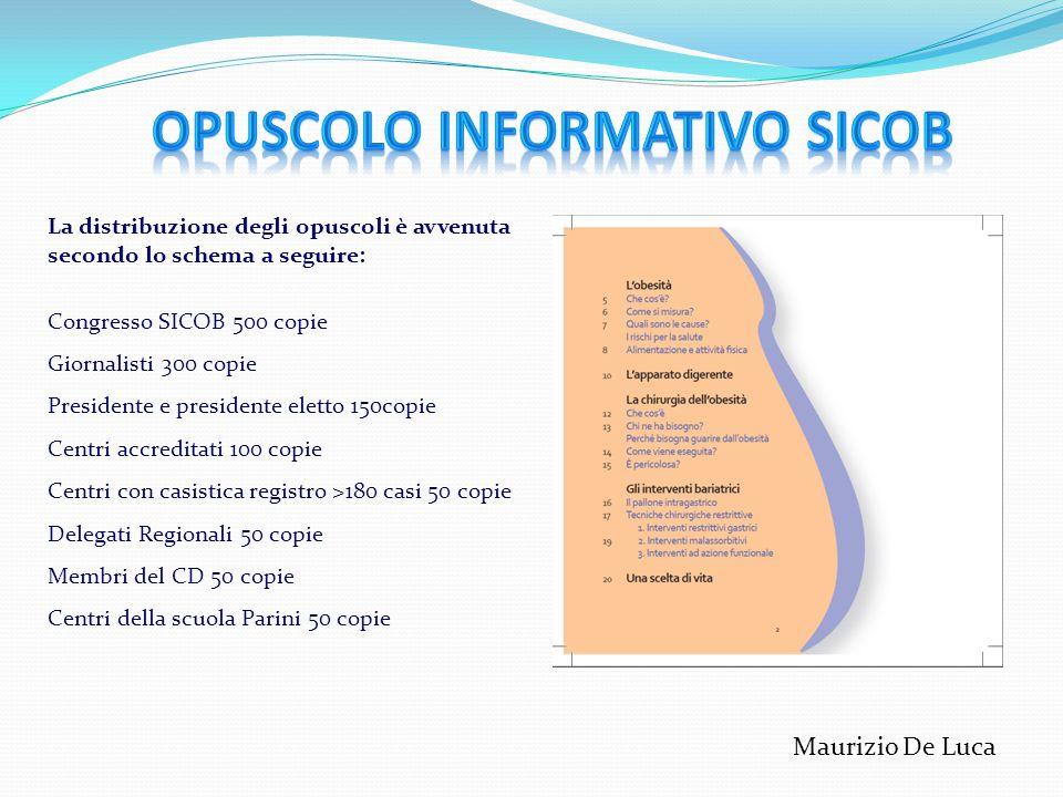 Opuscolo informativo SICOB
