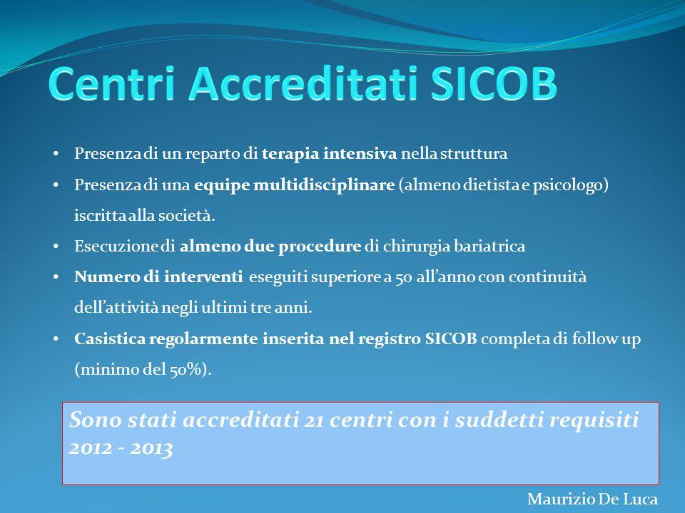Centri Accreditati SICOB
