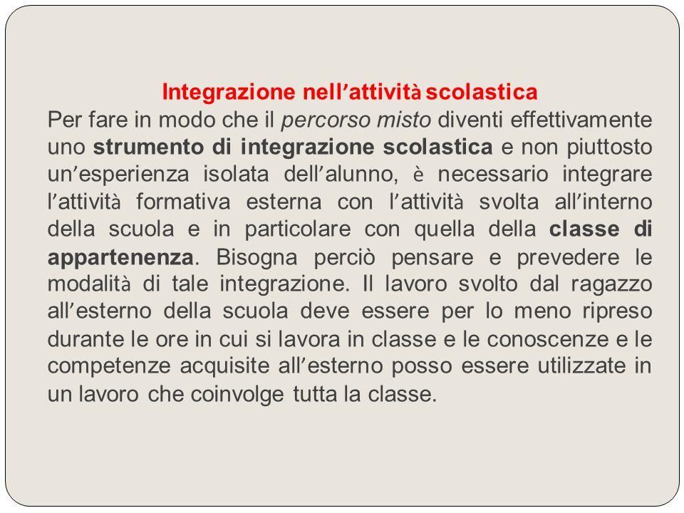 Integrazione nell'attività scolastica