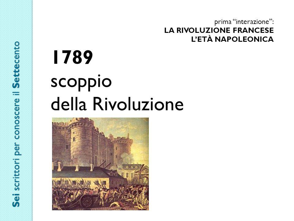 1789 scoppio della Rivoluzione