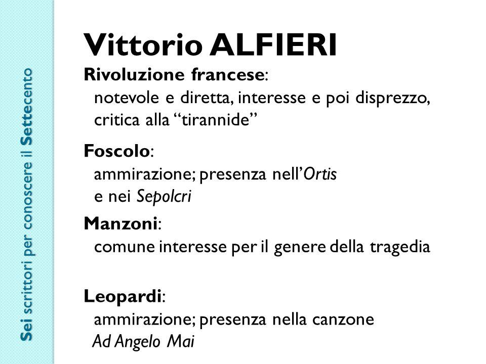 Vittorio ALFIERI Rivoluzione francese: