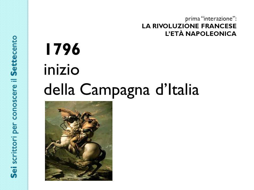 della Campagna d'Italia