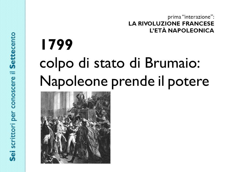 colpo di stato di Brumaio: Napoleone prende il potere