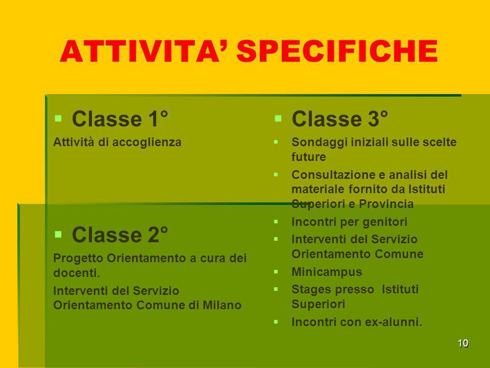 ATTIVITA' SPECIFICHE Classe 1° Classe 3° Classe 2°