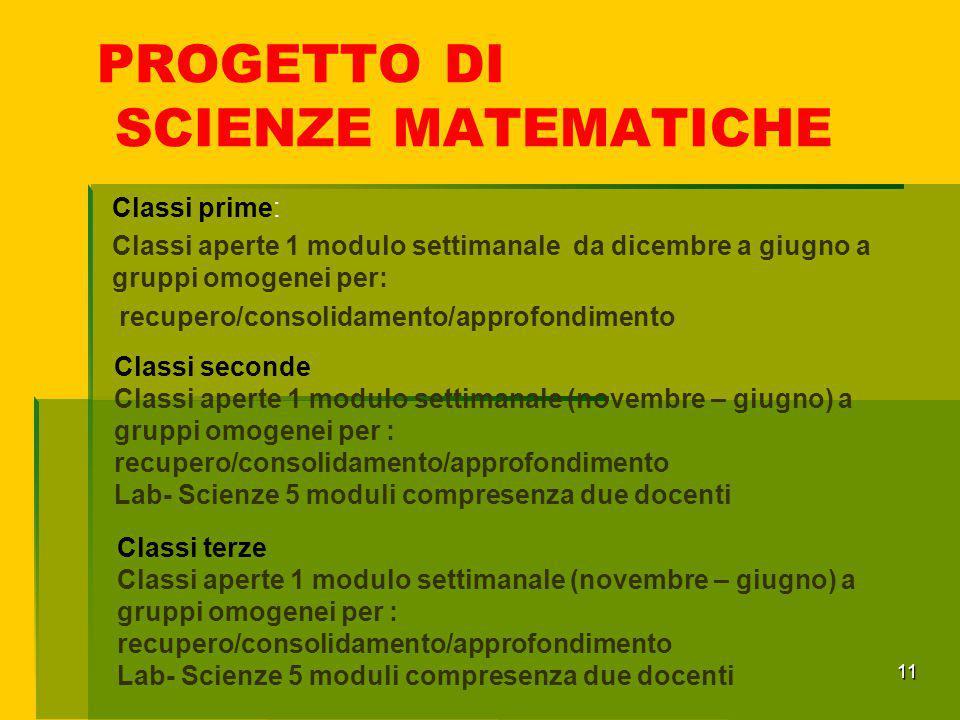 PROGETTO di Scienze Matematiche