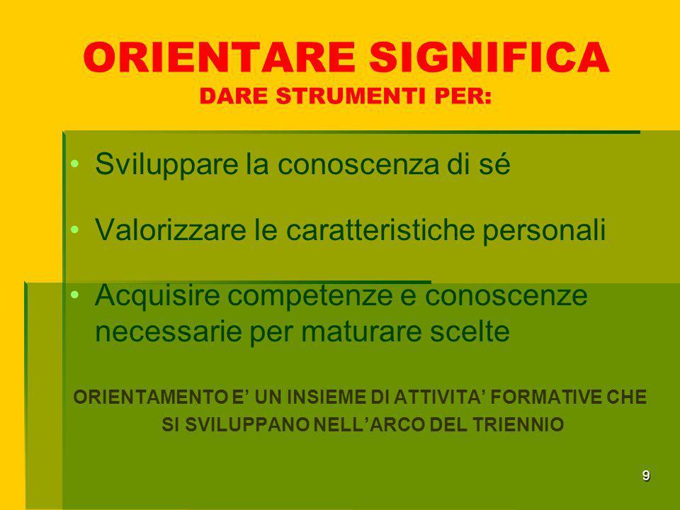 ORIENTARE SIGNIFICA DARE STRUMENTI PER: