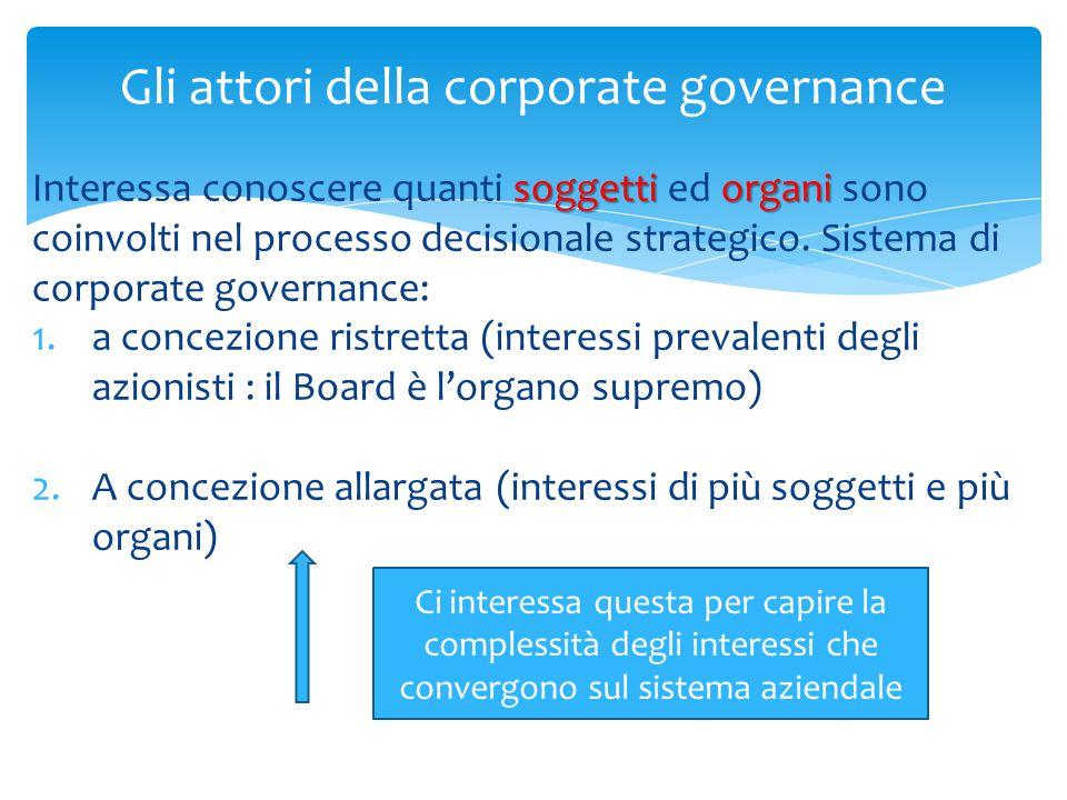 Gli attori della corporate governance