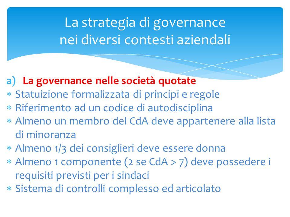 La strategia di governance nei diversi contesti aziendali