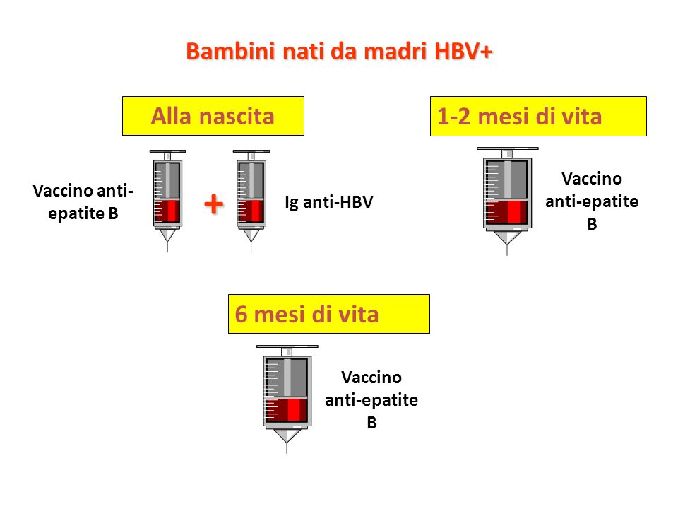 Bambini nati da madri HBV+